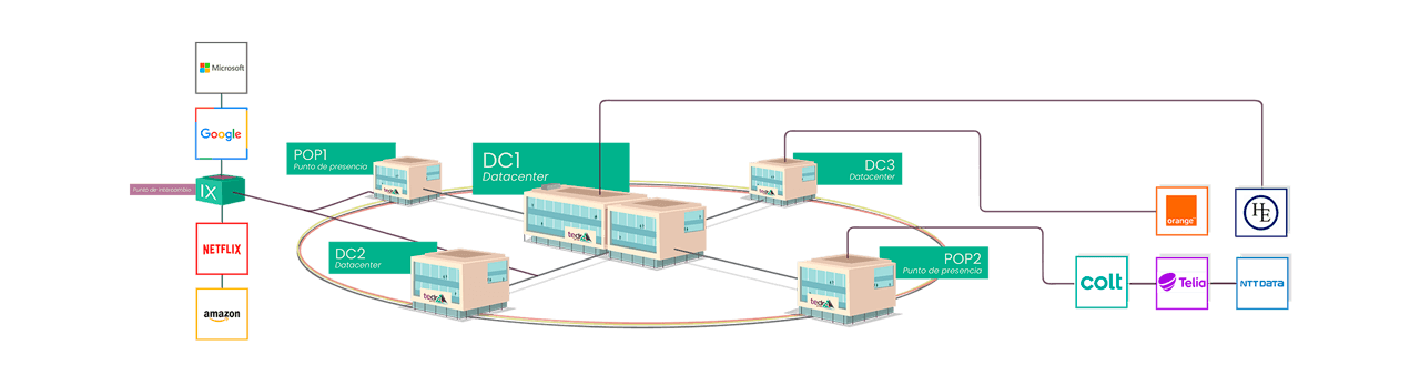 Infraestructura_transparente_small
